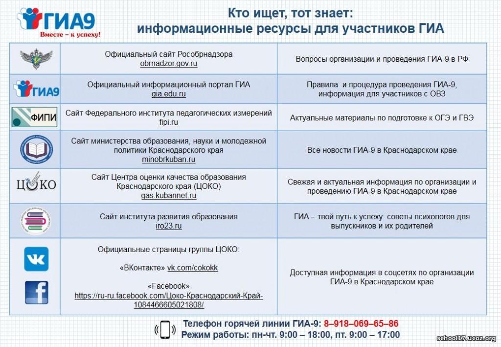 informacionnye_resursy_albom